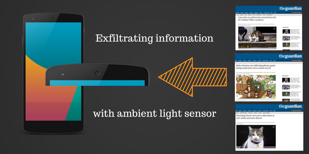 Nice ... A Neat Trick To Exfiltrate Sensitive Information From Your Browser  Using A Surprising Tool: Your Smartphone Or Laptopu0027s Ambient Light Sensor. Good Ideas
